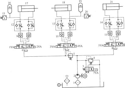 弯管机液压系统的故障分析与排除-南通航力重工机械