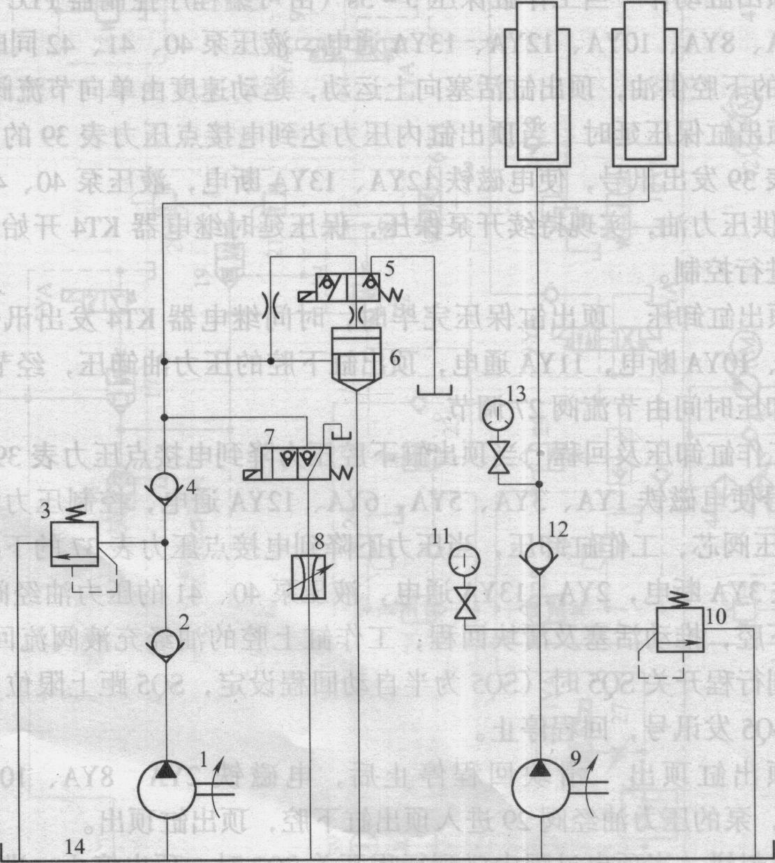 热压液压机的控制系统流程图图片